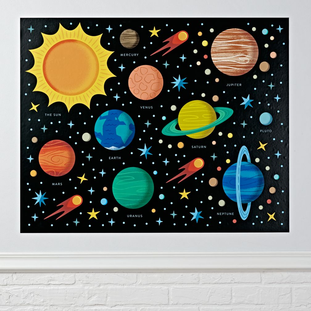 Planets Decal