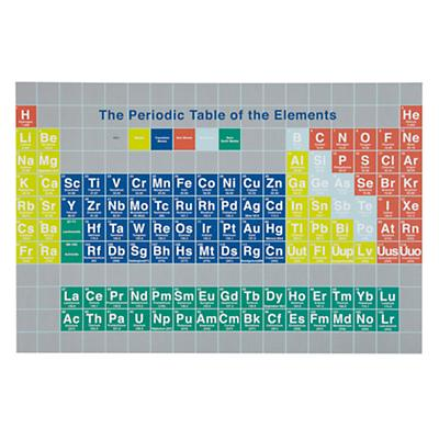 Fundamental Party Placemats (Set of 12)