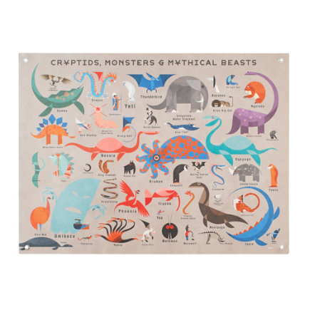Cryptids Wall Art - Cryptids Banner