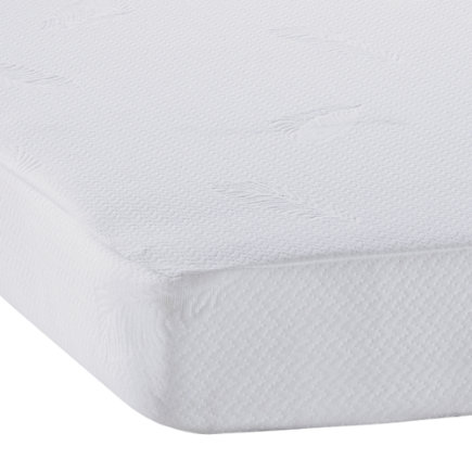 Kids Trundle Mattresses - 5 Trundle Mattress