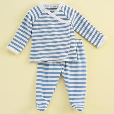 6-9 mos. Blue Layette Set