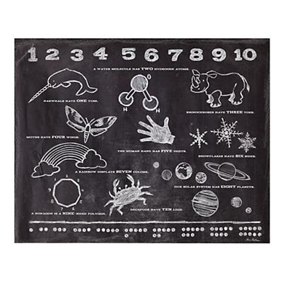 123 Ologies Wall Decal