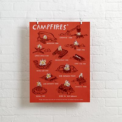 Wall_Art_UF_Campfires