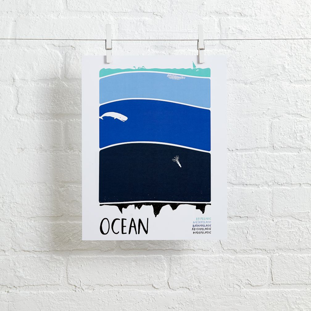 Earth Science Wall Art (Ocean)